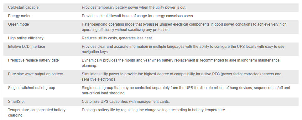 UPS Systems (Uninterruptible Power Supply) | Connecting Up